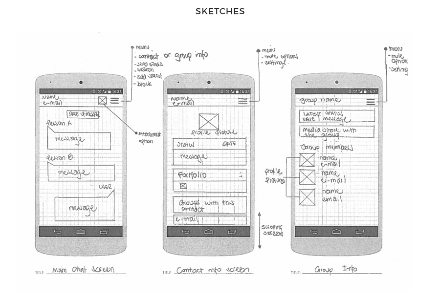 Sketches of Chatapp